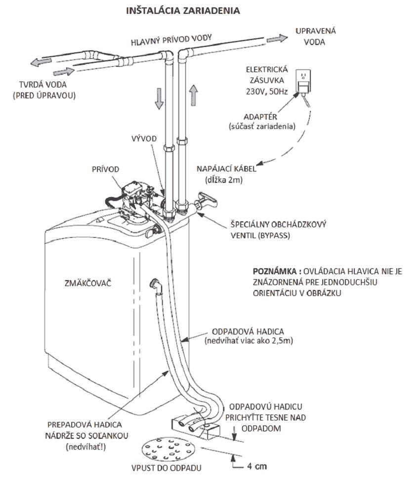 Instalace zařízení - změkčovač vody