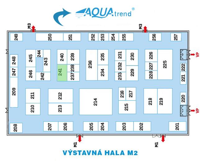 Aquatherm Nitra 2019 mapa Aquatrend