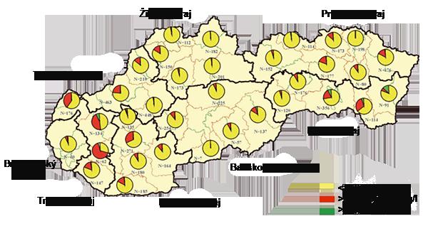 Mapa dusičnany