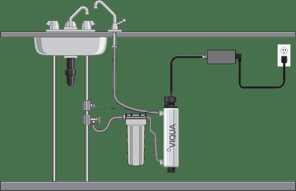 Schéma zapojení UV lampy