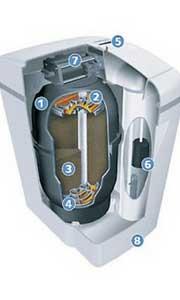 Filtrácia vody zo studne Aquaphor WaterBoss