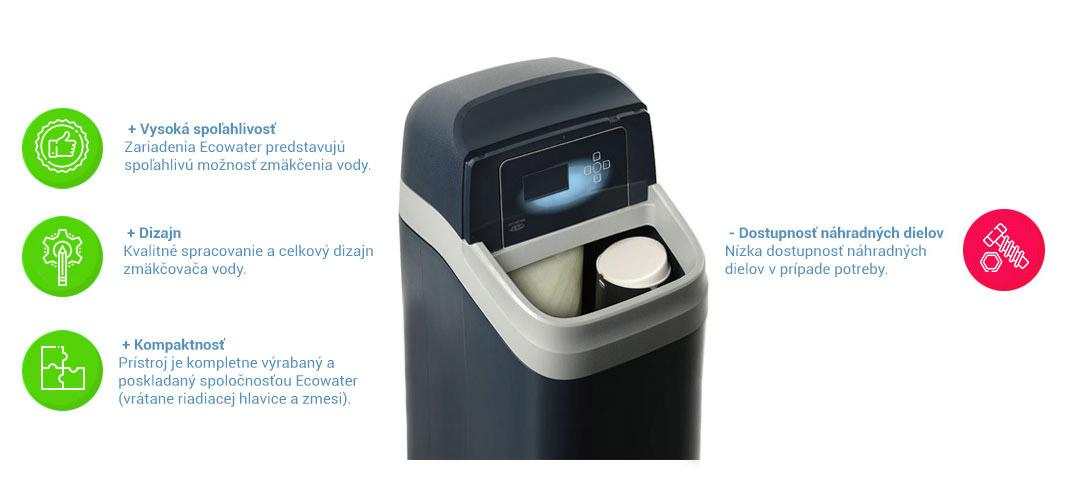 Změkčovač vody Ecowater