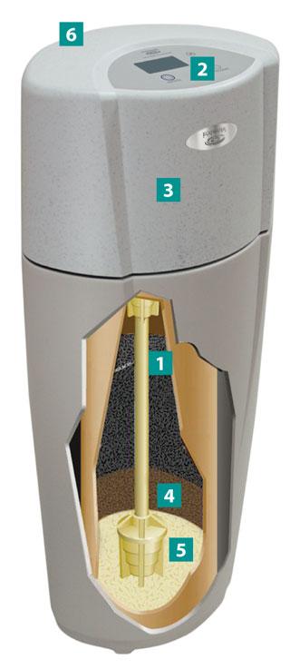 Bezudržbovy filter na vodu Ecowater
