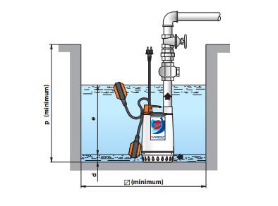Drenážne čerpadlo na vodu Pedrollo RXM 1 schéma inštalácie