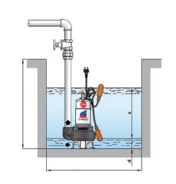 Inštalačná schéma kalového čerpadla na vodu Pedrollo BCM 15/50