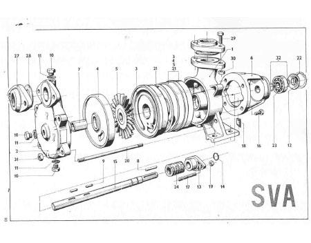 Schéma čerpadla na vodu SIGMA 32-SVA-3